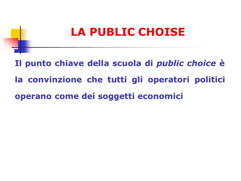 LA PUBLIC CHOISE Il punto chiave della scuola di public choice è la convinzione che tutti gli operatori politici operano come dei soggetti economici.