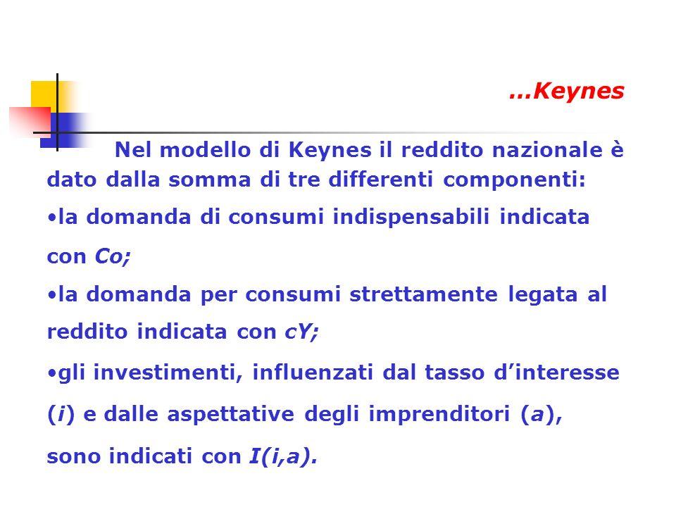 …Keynes Nel modello di Keynes il reddito nazionale è dato dalla somma di tre differenti componenti: