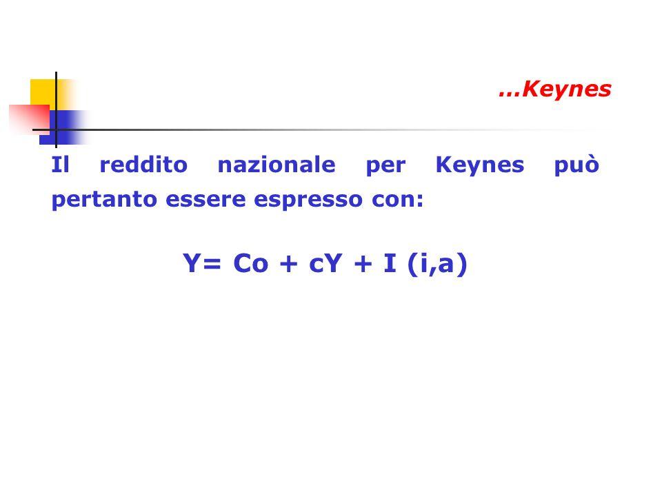 Y= Co + cY + I (i,a) …Keynes