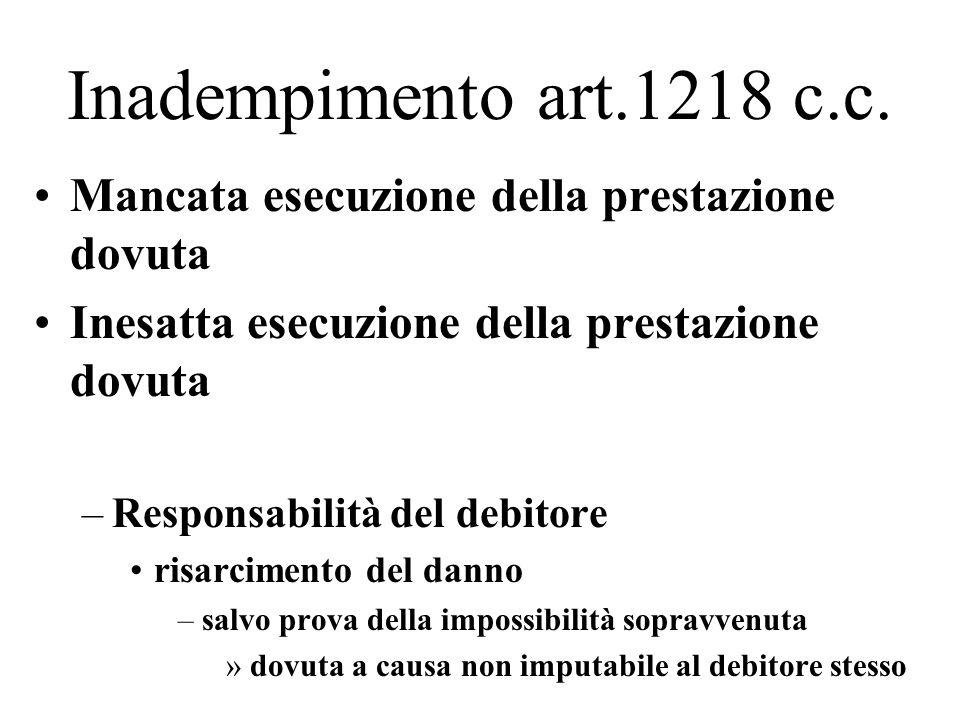 Inadempimento art.1218 c.c. Mancata esecuzione della prestazione dovuta. Inesatta esecuzione della prestazione dovuta.