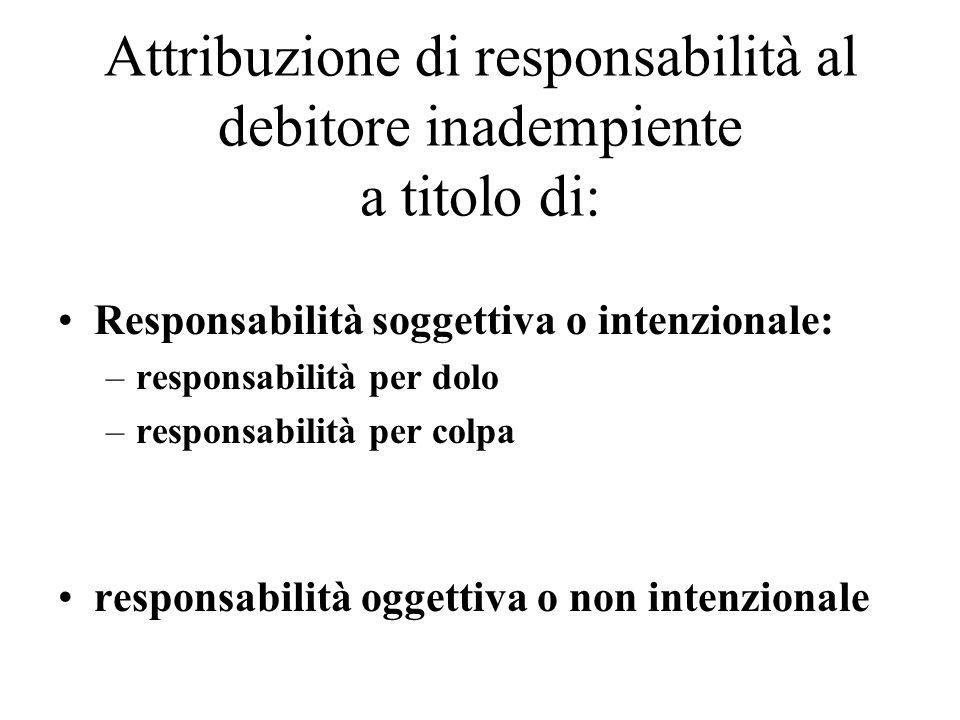 Attribuzione di responsabilità al debitore inadempiente a titolo di: