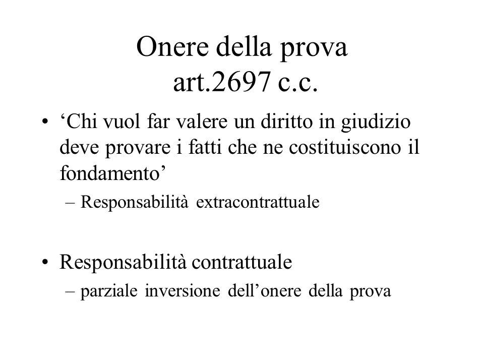 Onere della prova art.2697 c.c.