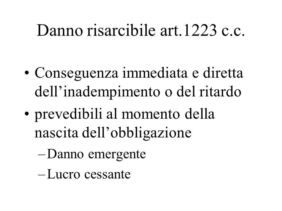 Danno risarcibile art.1223 c.c.
