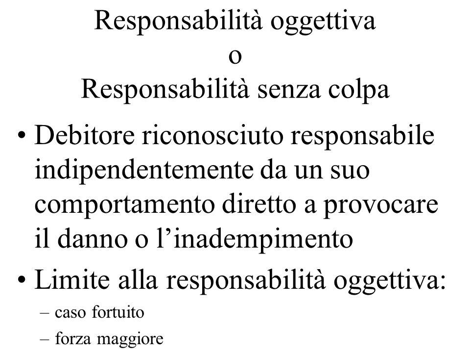 Responsabilità oggettiva o Responsabilità senza colpa