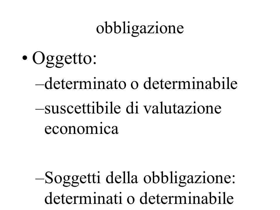 Oggetto: obbligazione determinato o determinabile