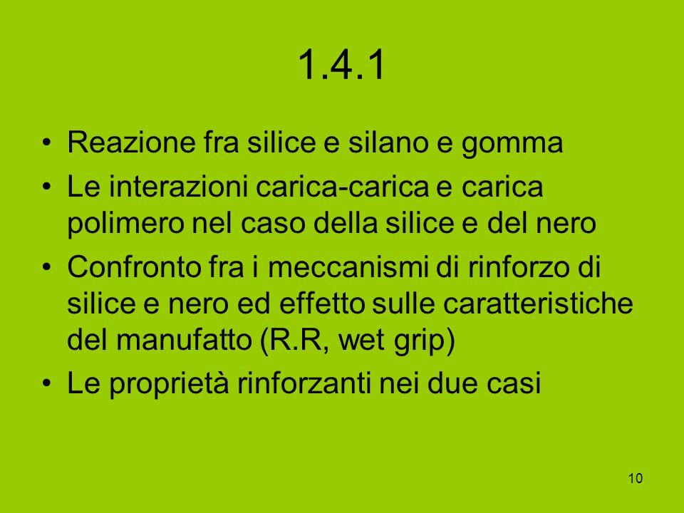 1.4.1 Reazione fra silice e silano e gomma