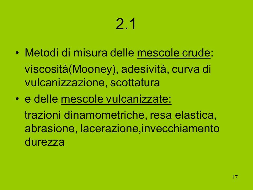 2.1 Metodi di misura delle mescole crude: