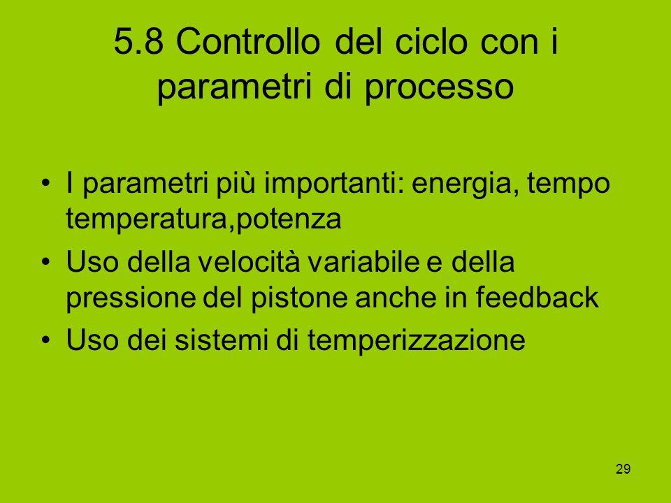 5.8 Controllo del ciclo con i parametri di processo