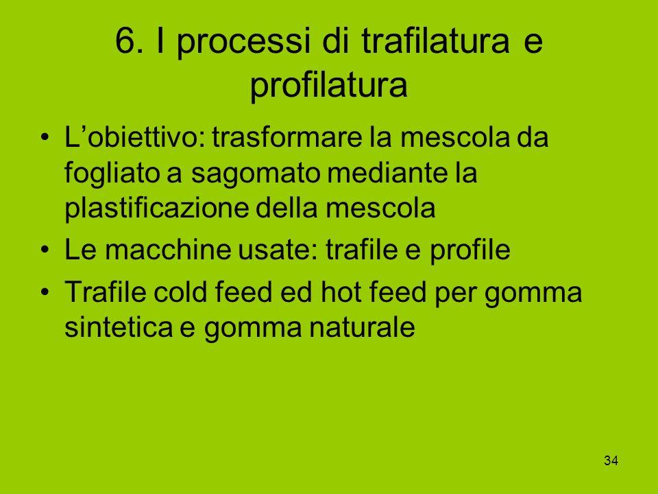 6. I processi di trafilatura e profilatura