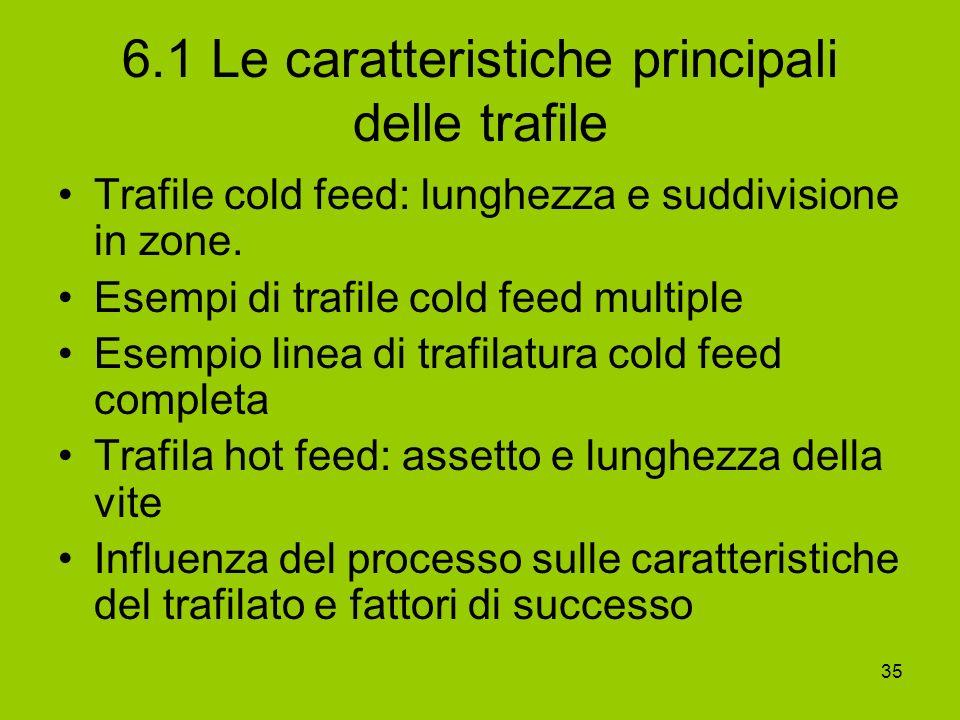 6.1 Le caratteristiche principali delle trafile