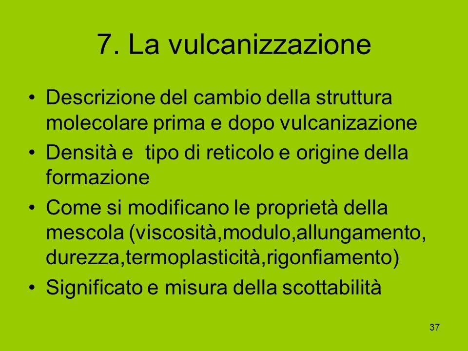 7. La vulcanizzazione Descrizione del cambio della struttura molecolare prima e dopo vulcanizazione.