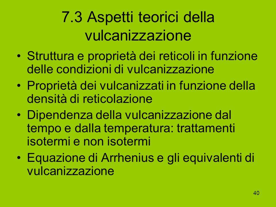 7.3 Aspetti teorici della vulcanizzazione