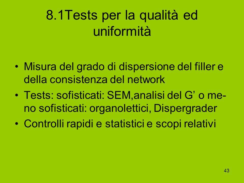 8.1Tests per la qualità ed uniformità