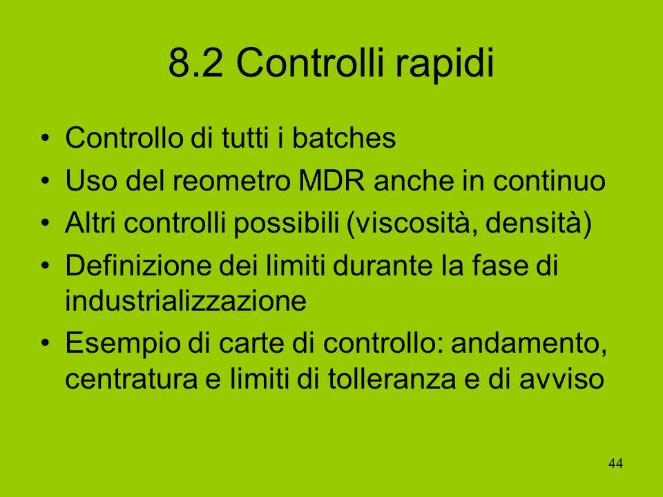 8.2 Controlli rapidi Controllo di tutti i batches