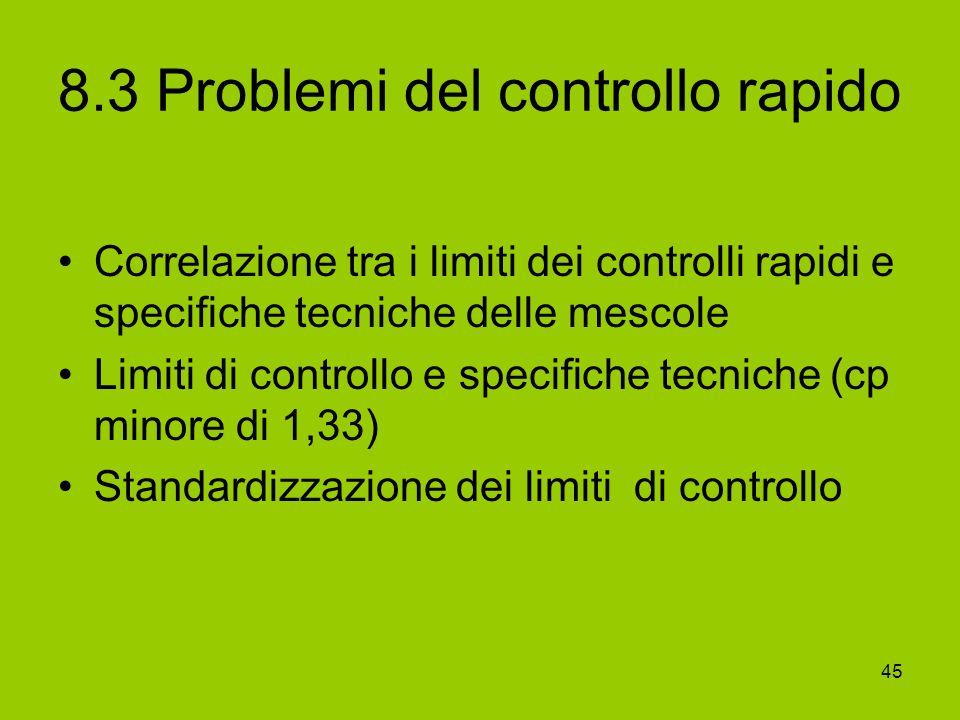 8.3 Problemi del controllo rapido