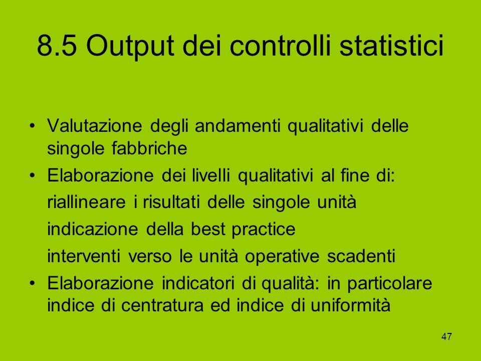 8.5 Output dei controlli statistici