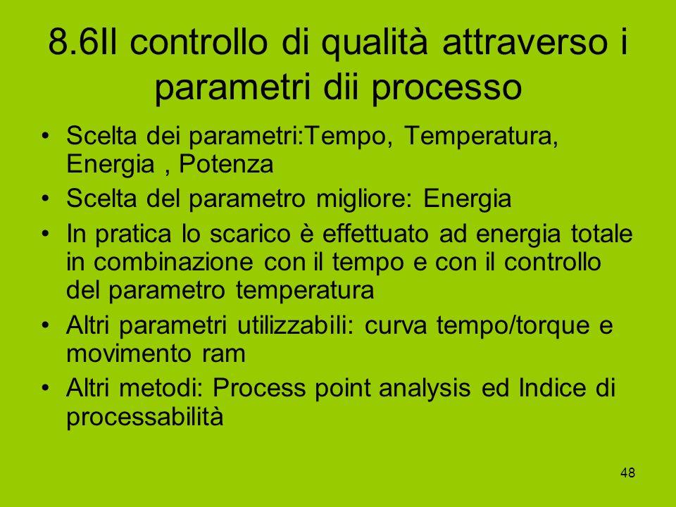 8.6Il controllo di qualità attraverso i parametri dii processo