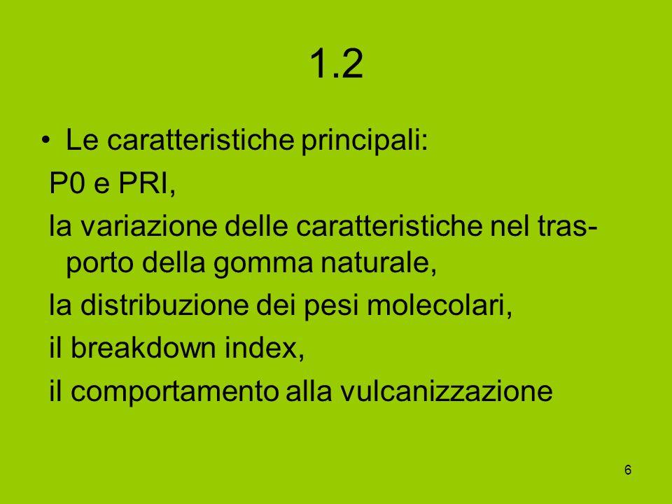 1.2 Le caratteristiche principali: P0 e PRI,