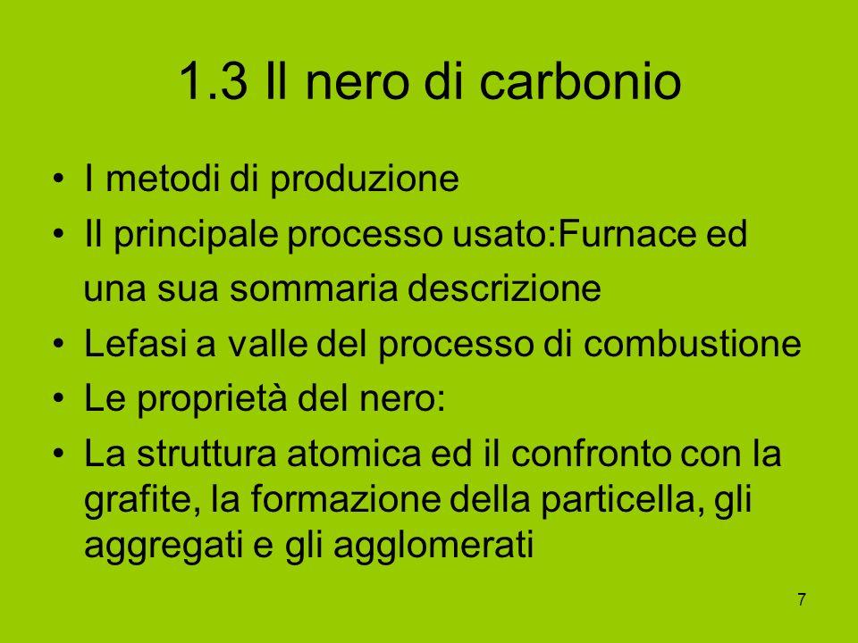 1.3 Il nero di carbonio I metodi di produzione