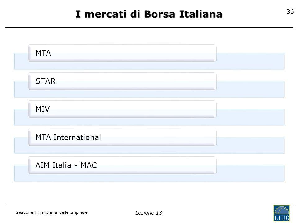 I mercati di Borsa Italiana
