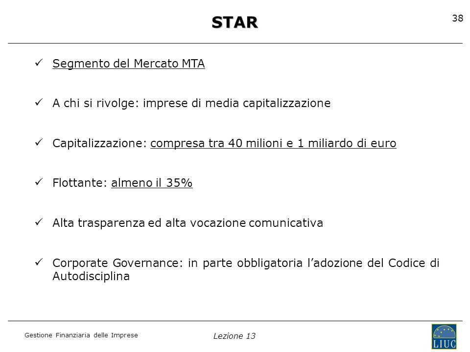 STAR Segmento del Mercato MTA