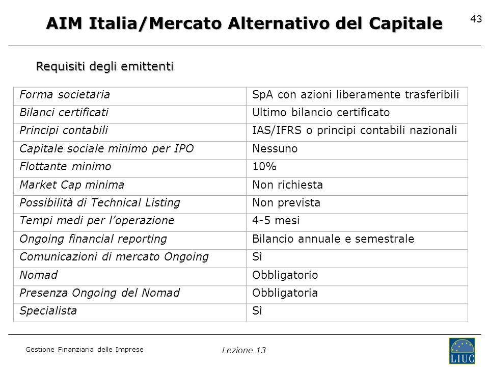 AIM Italia/Mercato Alternativo del Capitale