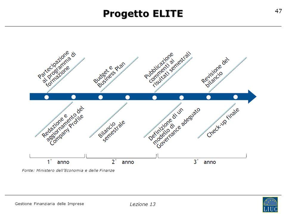 Progetto ELITE Fonte: Ministero dell'Economia e delle Finanze