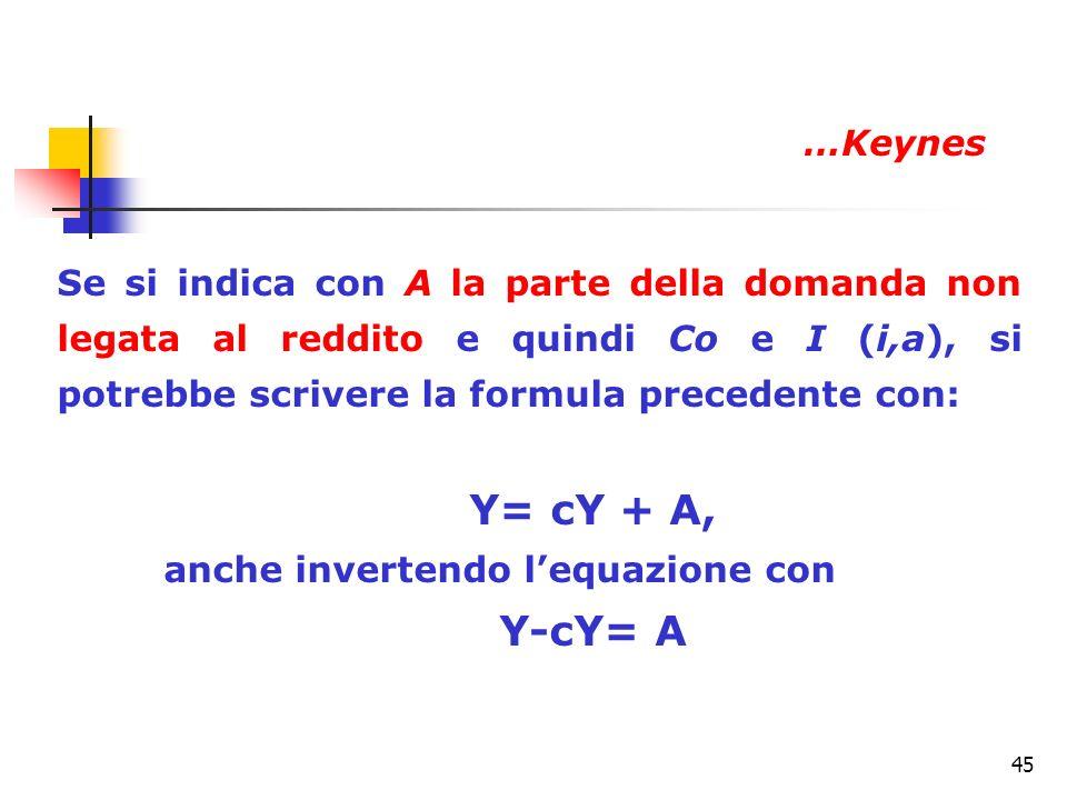 …Keynes Se si indica con A la parte della domanda non legata al reddito e quindi Co e I (i,a), si potrebbe scrivere la formula precedente con: