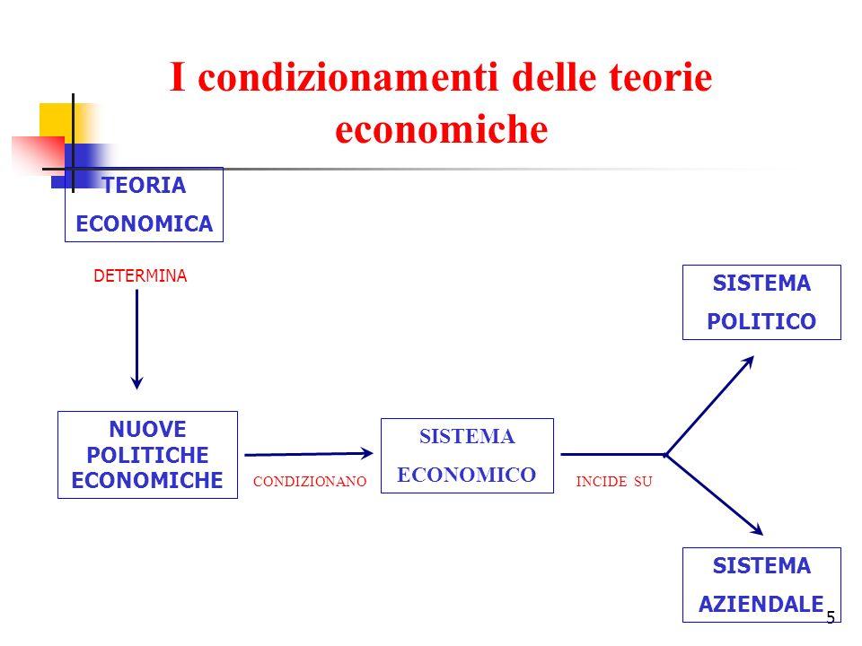 I condizionamenti delle teorie economiche