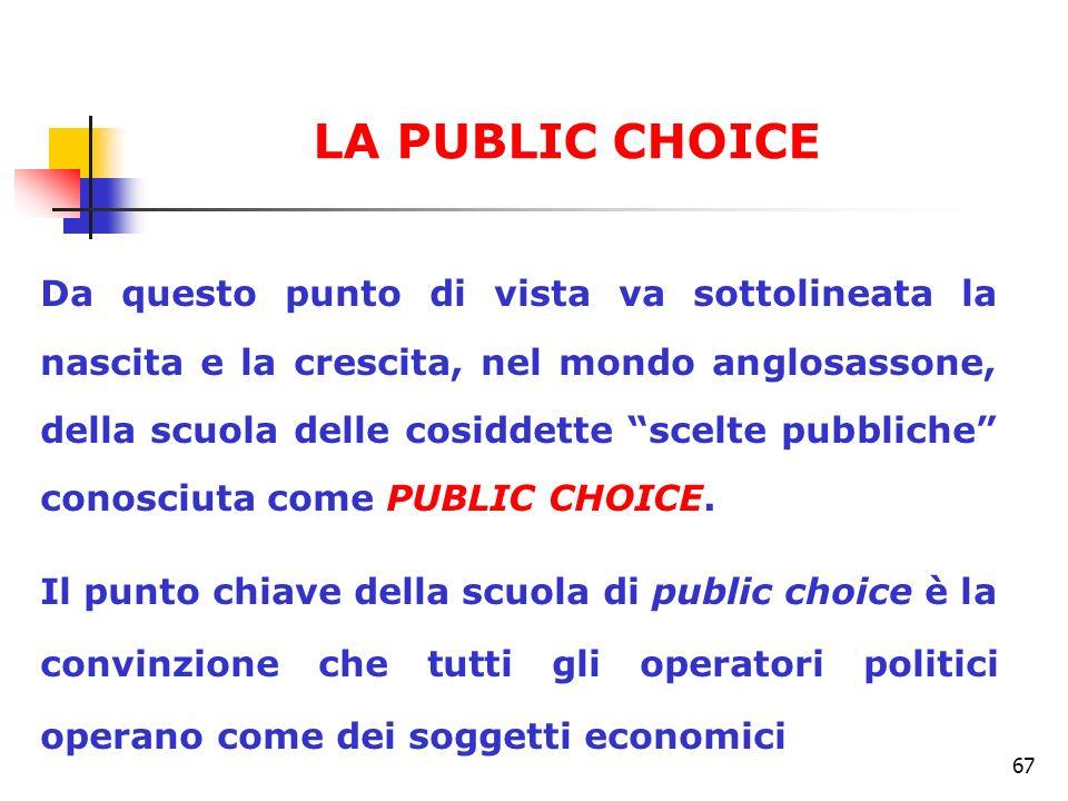 LA PUBLIC CHOICE