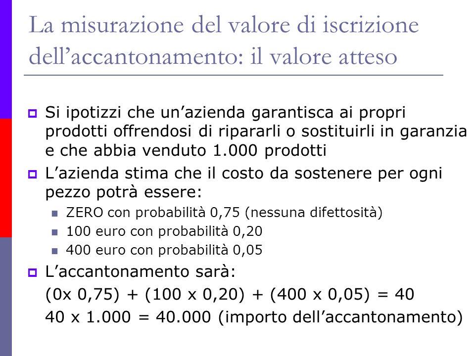 La misurazione del valore di iscrizione dell'accantonamento: il valore atteso