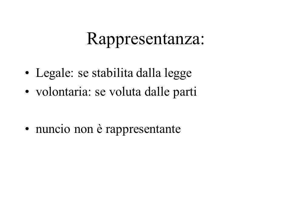 Rappresentanza: Legale: se stabilita dalla legge