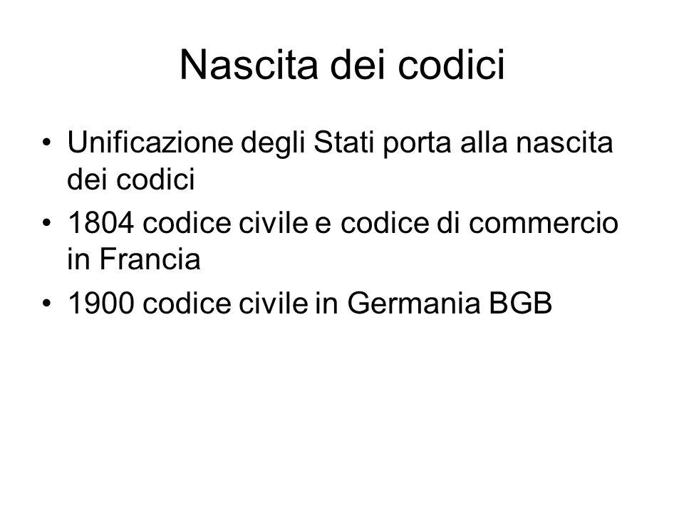 Nascita dei codici Unificazione degli Stati porta alla nascita dei codici. 1804 codice civile e codice di commercio in Francia.