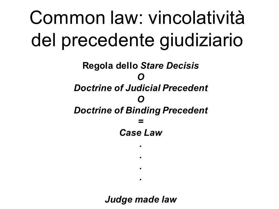 Common law: vincolatività del precedente giudiziario