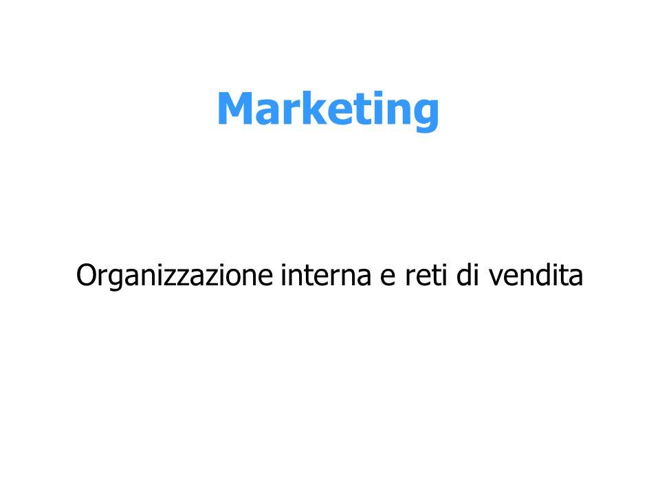 Organizzazione interna e reti di vendita