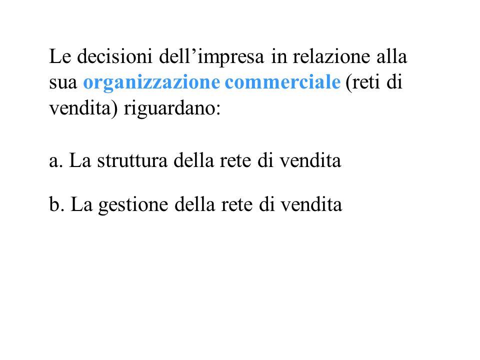 Le decisioni dell'impresa in relazione alla sua organizzazione commerciale (reti di vendita) riguardano: