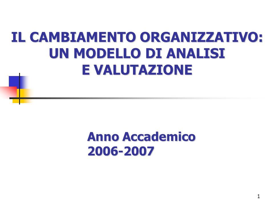 IL CAMBIAMENTO ORGANIZZATIVO: UN MODELLO DI ANALISI E VALUTAZIONE