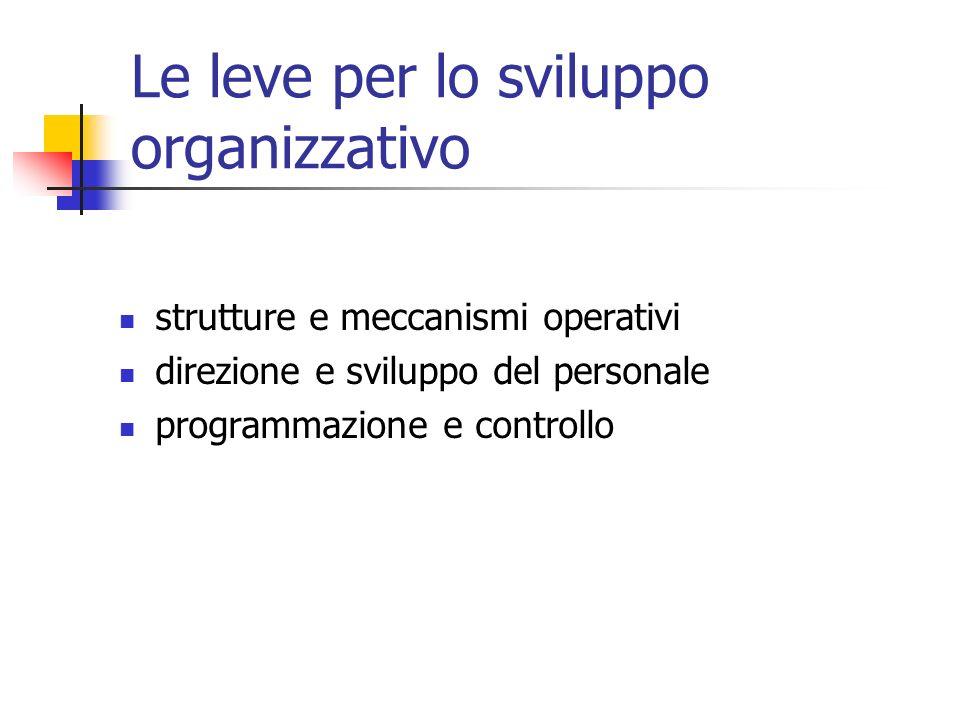 Le leve per lo sviluppo organizzativo