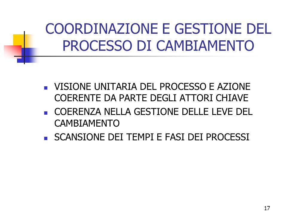 COORDINAZIONE E GESTIONE DEL PROCESSO DI CAMBIAMENTO