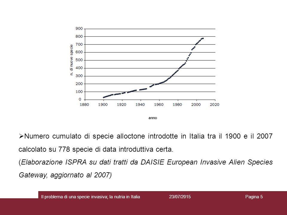 anno Numero cumulato di specie alloctone introdotte in Italia tra il 1900 e il 2007 calcolato su 778 specie di data introduttiva certa.