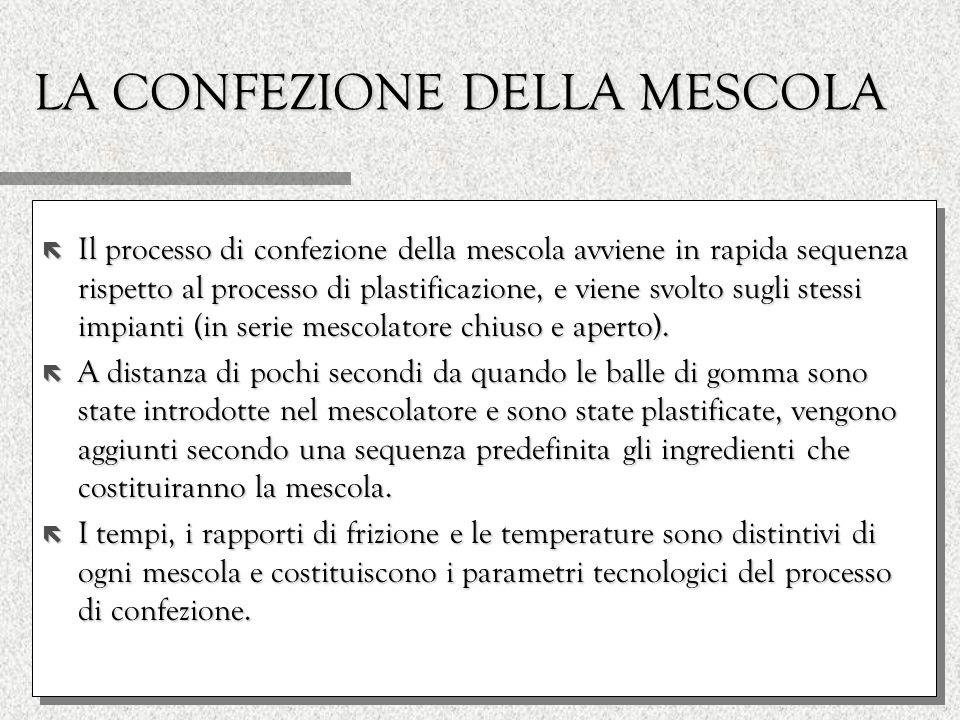 LA CONFEZIONE DELLA MESCOLA