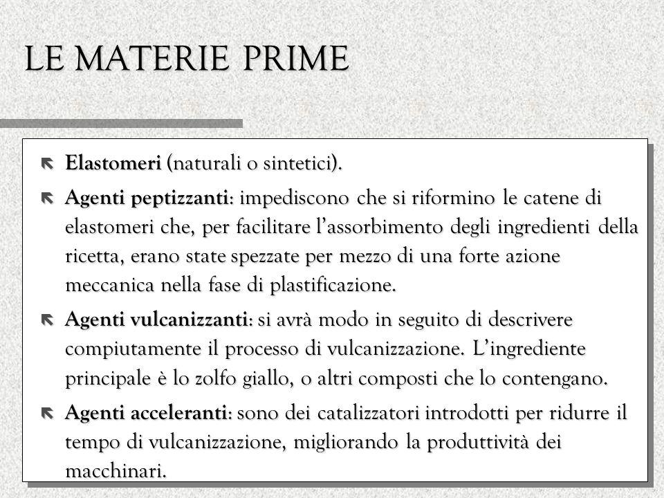 LE MATERIE PRIME Elastomeri (naturali o sintetici).