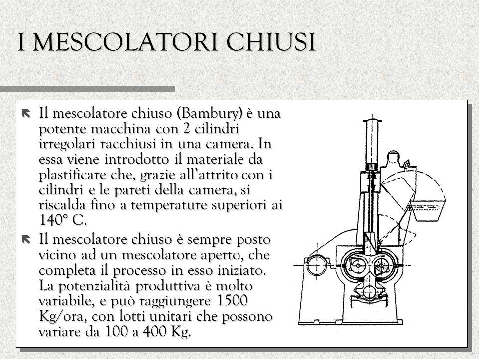 I MESCOLATORI CHIUSI