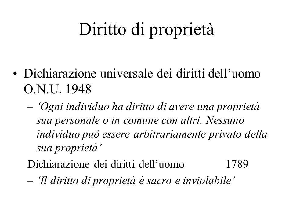 Diritto di proprietà Dichiarazione universale dei diritti dell'uomo O.N.U. 1948.