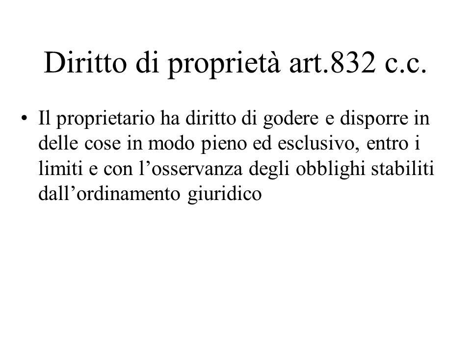 Diritto di proprietà art.832 c.c.