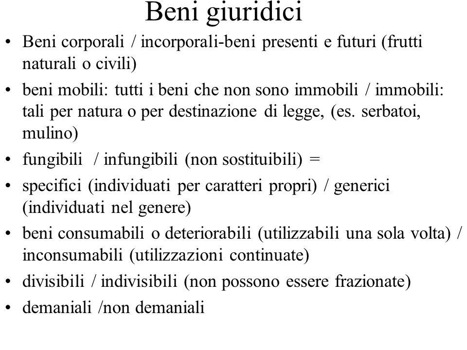 Beni giuridici Beni corporali / incorporali-beni presenti e futuri (frutti naturali o civili)