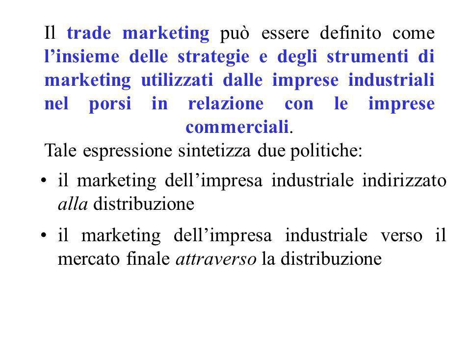 Il trade marketing può essere definito come l'insieme delle strategie e degli strumenti di marketing utilizzati dalle imprese industriali nel porsi in relazione con le imprese commerciali. Tale espressione sintetizza due politiche: