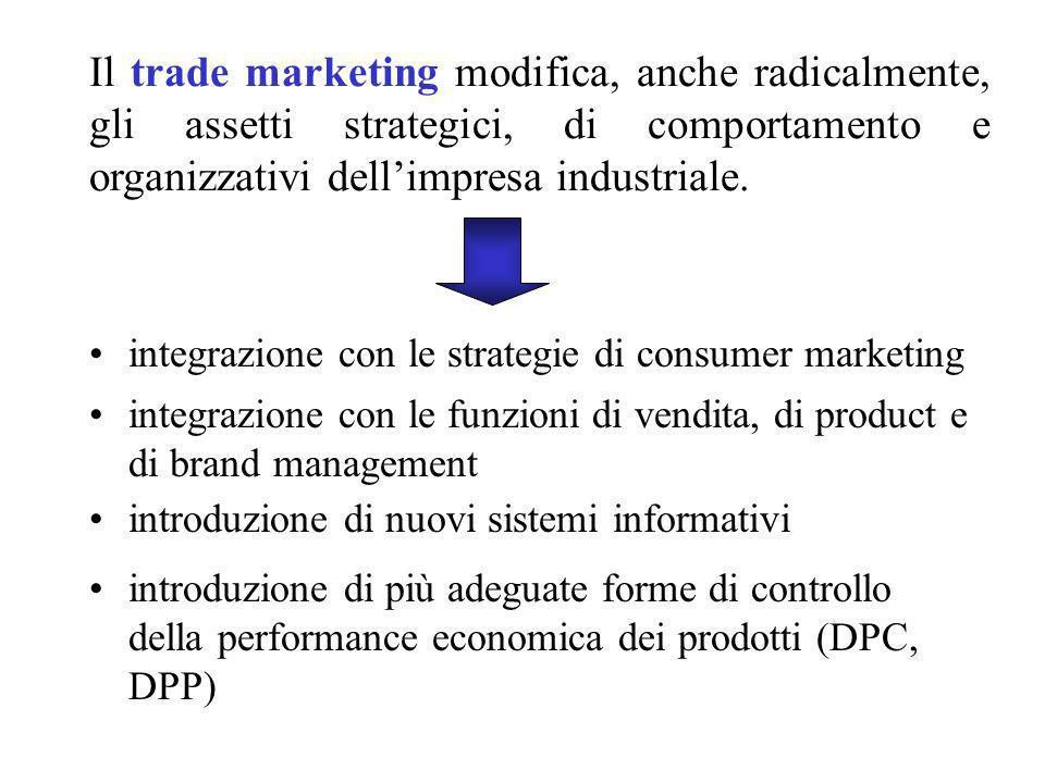 Il trade marketing modifica, anche radicalmente, gli assetti strategici, di comportamento e organizzativi dell'impresa industriale.