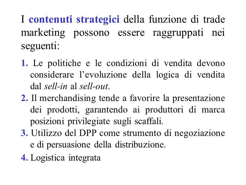 I contenuti strategici della funzione di trade marketing possono essere raggruppati nei seguenti: