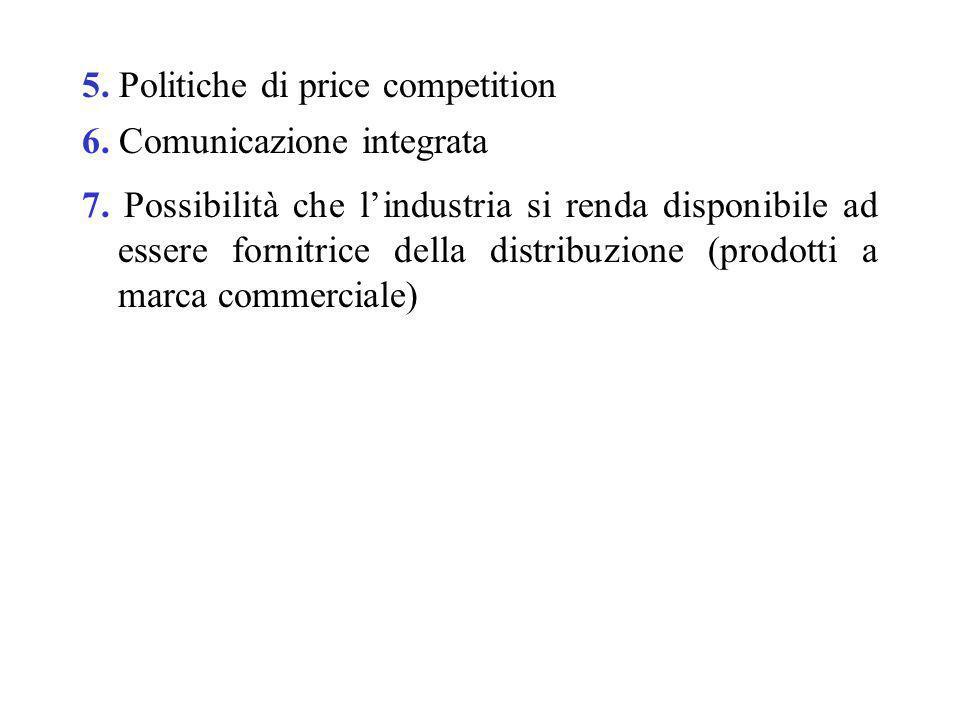 5. Politiche di price competition